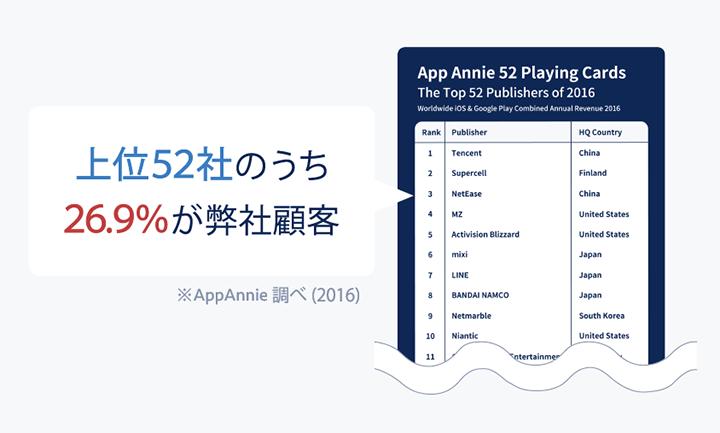 AppAnnie