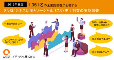 1,051名の企業勤務者が回答する「SNSビジネス活用とソーシャルリスク・炎上対策の実態調査」2019年春版